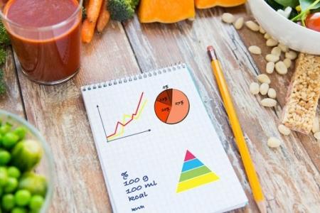 Суточная норма калорий — как правильно рассчитать?