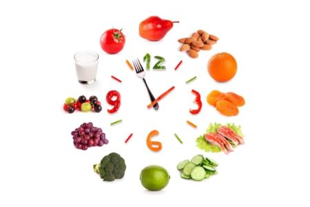 Проверенные факты о метаболизме